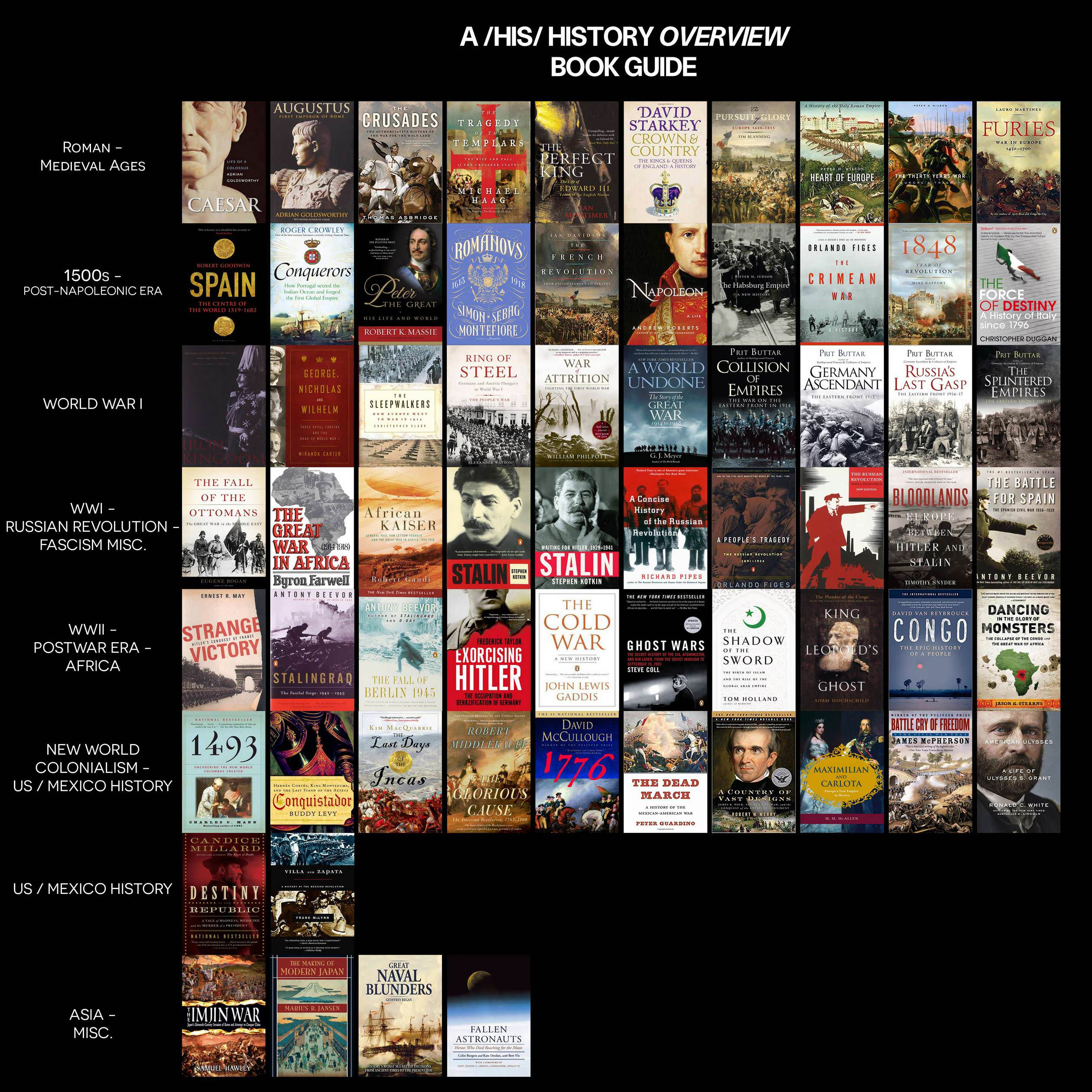 11-History-Overview-Book-Guide-READING-L